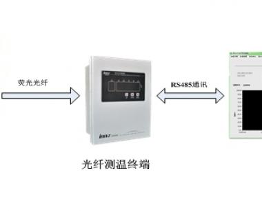 电抗器光纤测温系统解决方案